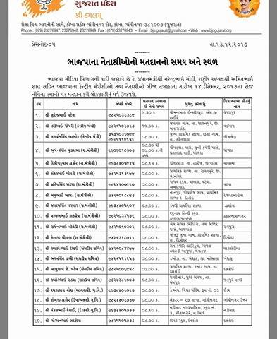 bjp candidates page1