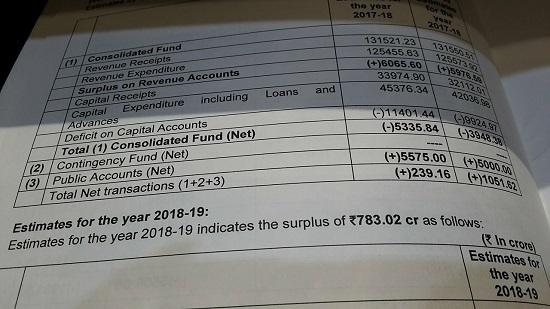 gujarat budget 201819 partb